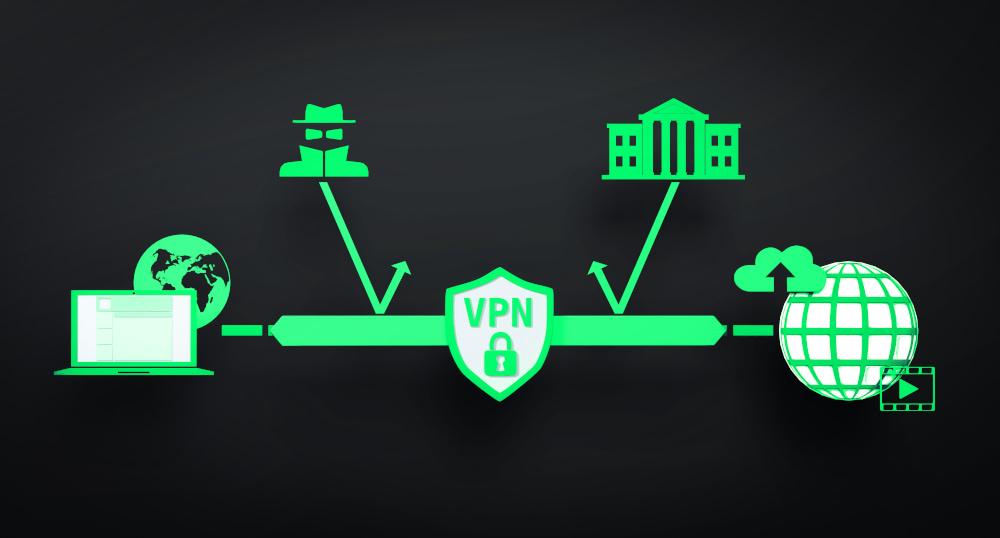 Qué es VPN